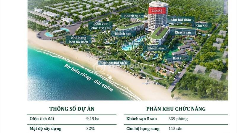 Mở bán suất nội bộ Shop House Gần Biển hoàn thiện tại Bãi Trường, Phú Quốc chỉ  3,9 tỷ/căn - 7