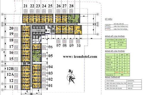 Cần bán căn hộ hot nhất dự án Vinpearl Trần Phú - Nha Trang