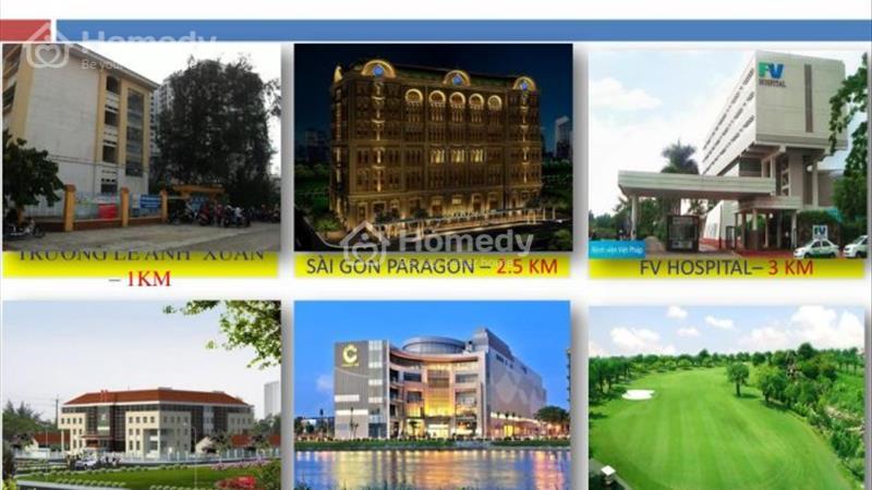 Luxury Home -Gần cầu Phú Mỹ Q.7 - 1,56 tỷ/căn/70m2 - Suất nội bộ - TT 35% nhận nhà - Tặng nội thất - 8
