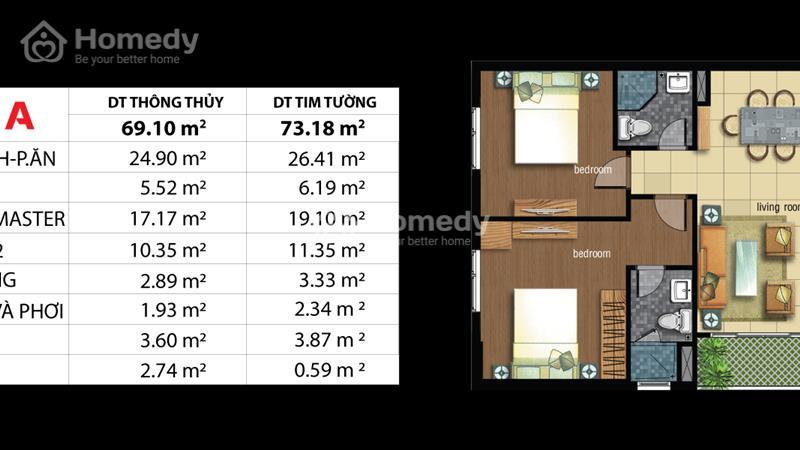 Luxury Home -Gần cầu Phú Mỹ Q.7 - 1,56 tỷ/căn/70m2 - Suất nội bộ - TT 35% nhận nhà - Tặng nội thất - 7