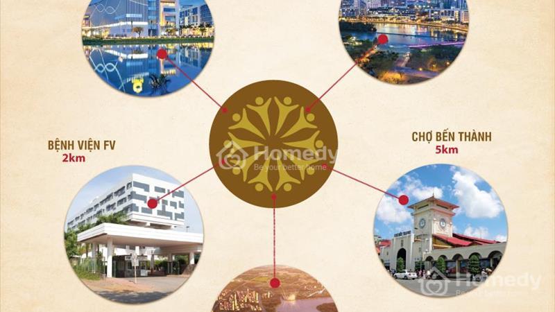 Luxury Home -Gần cầu Phú Mỹ Q.7 - 1,56 tỷ/căn/70m2 - Suất nội bộ - TT 35% nhận nhà - Tặng nội thất - 9