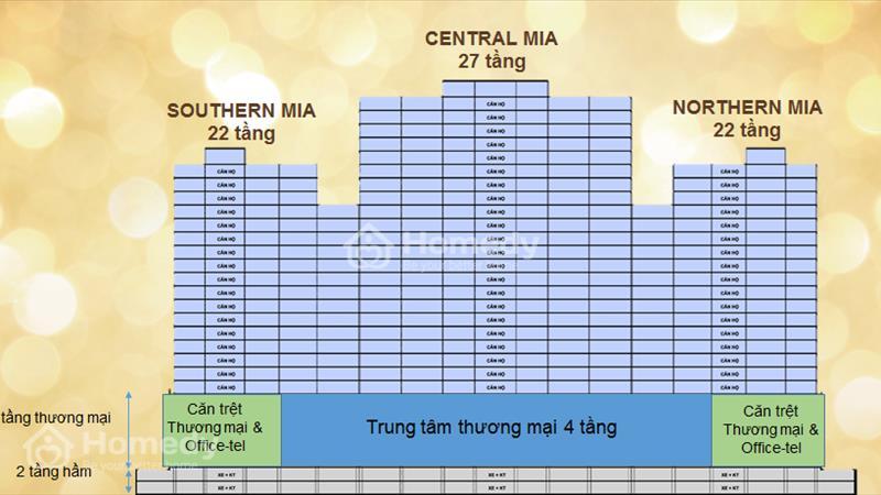 Shophouse Saigon Mia chỉ 5,8 tỷ/căn - Mở bán với chính sách tốt nhất - 13