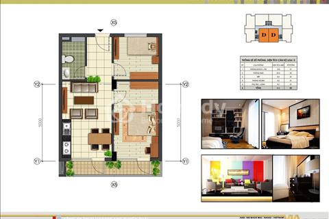 Mở bán dự án nhà liền kề Duyên Thái, SĐCC chỉ từ 15,5 triệu/m2.