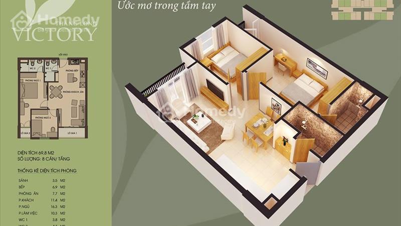 Cho thuê căn hộ 60m, 70m, 93m chung cư Thăng Long Victory từ 3triệu/tháng. - 1