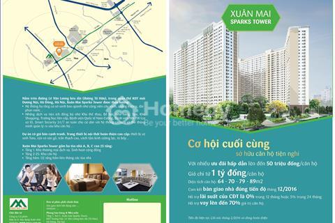 Giải pháp tối ưu cho các cặp vợ chồng trẻ đang thuê nhà tại Hà Nội???
