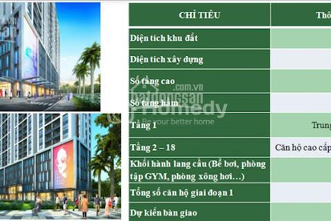Dự án vàng quận Long Biên : Nothern Diamond- Tìm hiểu ngay