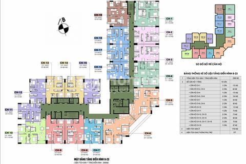 Độc quyền chung cư Golden Field Mỹ Đình - Ưu đãi lớn khi khách hàng mua nhà trong tháng 3...