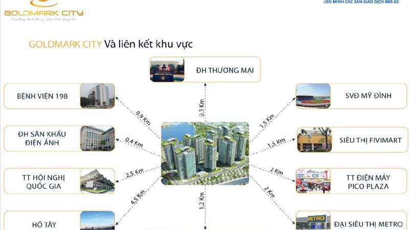 Căn hộ cao cấp Goldmark city -chỉ với 24tr/m2-nhận ưu đãi miễn phí 10 năm dịch vụ - 7