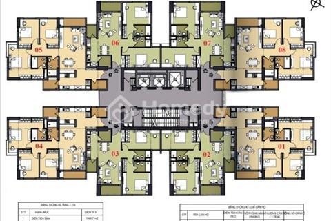 Công bố bảng hàng toà T3  căn hộ cao cấp Chung Cư Green Park CT15 Việt Hưng - Long Biên