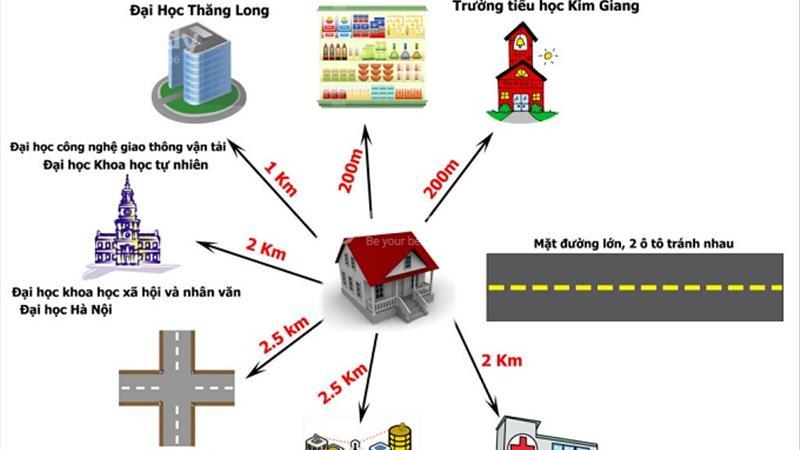 Căn hộ chung cư mini cao cấp Hoàng Đạo Thành diện tích 47 m2, có hầm để ô tô. Gía 630 triệu  - 6