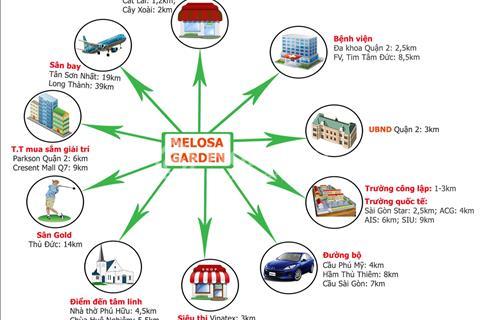 Nhà phố Melosa Garden - Chốn an cư lý tưởng cùng cơ hội đầu tư hấp dẫn không nên bỏ lỡ.