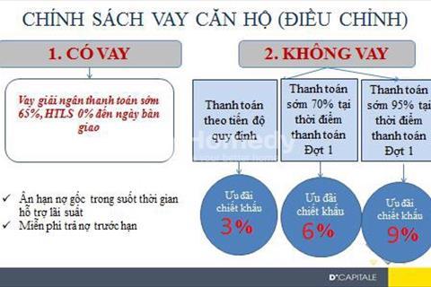 C7 - Vinhomes D'Capitale Trần Duy Hưng, chiết khấu 9%, cho vay 70%, lãi suất 0%
