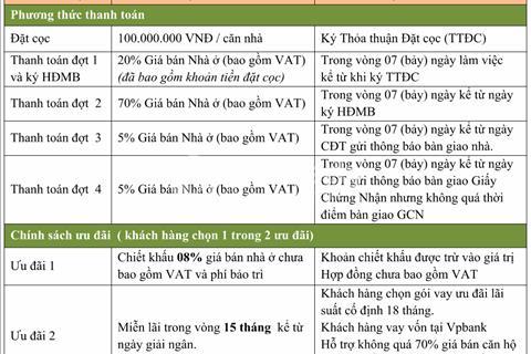 Chính chủ bán suất ngoại giao tầng 18, 423 Minh Khai không có trong bảng hàng dự án