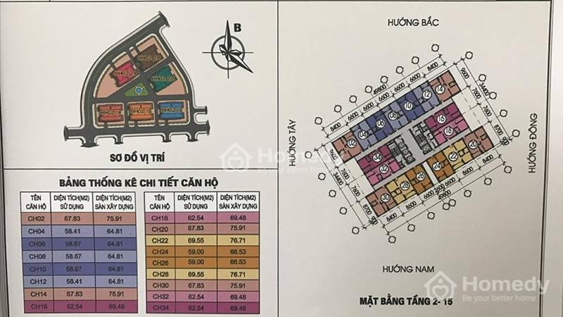 Bán căn hộ số 06 chung cư Thanh Hà Cienco 5, với giá gốc chỉ 9,5 triệu/m2 - 2