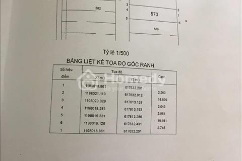 Bán đất đường Nguyễn Xiển, diện tích rộng giá 16 triệu/m2 gọi ngay hôm nay
