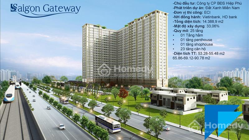 Tổng quan dự án Saigon Gateway