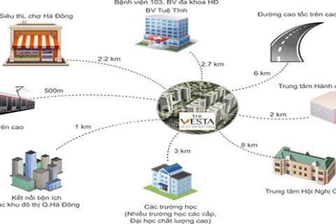 Bán căn hộ 66,9 m2 căn đẹp nhất dự án V3 Prime The Vesta Phú lãm - Hà Đông