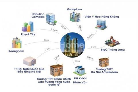 Chung cư Trung hòa nhân chính - chung cư thanh xuân - việt đức giá chỉ từ 23,5tr/m2