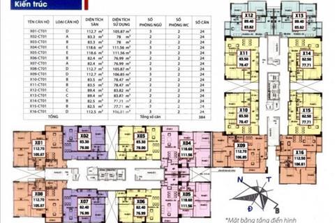 Bán căn hộ Viện 103 Văn Quán, diện tích 78,47 m2, tầng 1510, giá rẻ 16 triệu/m2