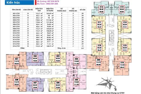 Gấp! Cần tiền bán cắt lỗ gấp căn hộ viện 103, căn 1610 - CT1, 78,5 m2, giá 14,5 triệu/m2