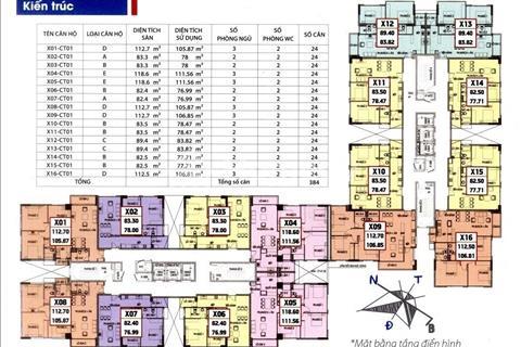 Bán gấp trong tuần căn hộ chung cư Viện 103, 83,8 m2, tầng 10.03 tòa CT1, giá 1,3 tỷ