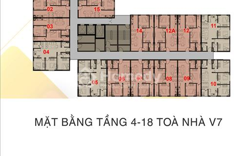 Chỉ 250 triệu sở hữu ngay căn hộ 68 m2 - 3 phòng ngủ - 2 wc - 1 lô gia