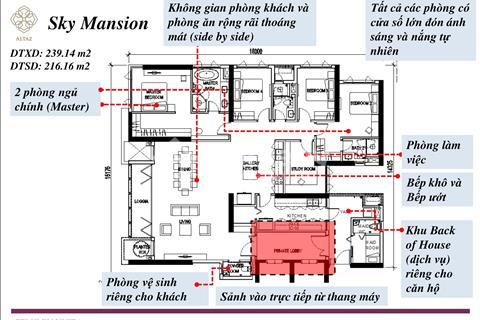Cần tiền gấp bán lại căn 4 phòng ngủ, Feliz En Vista view Quận 1 và sông Sài Gòn, giá 9,8 tỷ