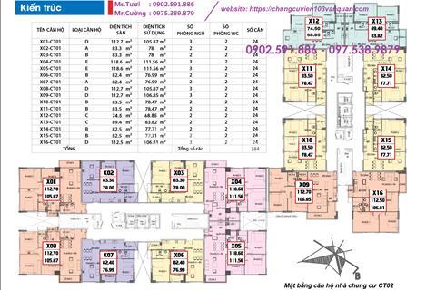 (A Lộc) Bán Cắt Lỗ gấp căn 2308(111,56m2)-CC Viện 103. Giá 15tr/m2