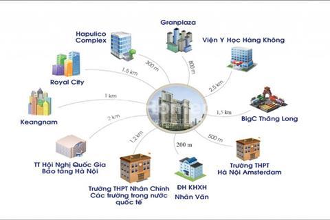 Cho thuê căn hộ giá rẻ tại chung cư Imperia  Garden, 203 Nguyễn Huy Tưởng