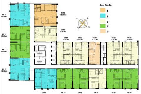 Cần bán gấp căn hộ chung cư CT3 Eco Green City căn 12 - 05 (74,54 m2), giá bán 24 triệu/m2