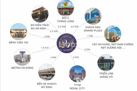 Hãy đến với dự án Shophouse 24h sơ hữu mặt bằng kinh doanh đẳng cấp nhất khu vực Hà Nội