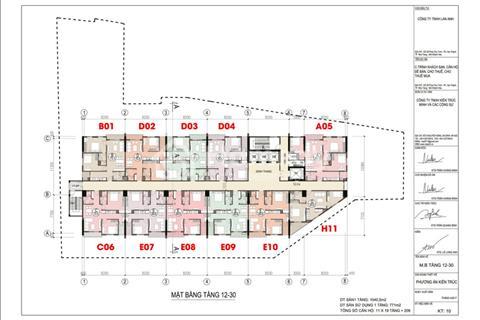 Bán căn góc 85 m2, 3 phòng ngủ, view biển 2 mặt, dự án Nha Trang City Central, cách biển 200 m