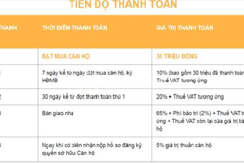 Cơ hội đầu tư lớn, chính thức mở bán Shophouse + Officetel M-One Nam Sài Gòn chỉ 800 triệu/căn