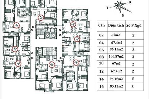 Bán kiot B2CT2 Tây Nam Linh Đàm diện tích 35,08 m2