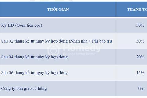 Mở bán Officetel Hoàng Quốc Việt - Liền kề Phú Mỹ Hưng Quận 7 - giá 25 triệu/m2