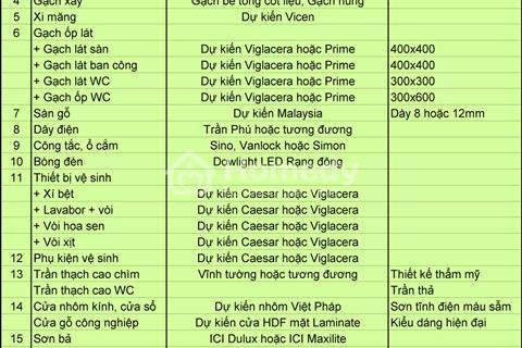Tôi bán căn 52 m2 số 1101 tòa H2, chung cư HUD3 Nguyễn Đức Cảnh chính chủ