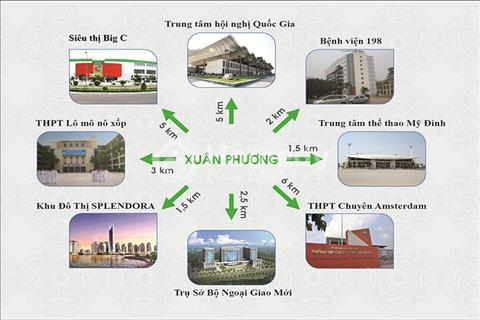 Chỉ 3,8 tỷ sở hữu nhanh vs luôn biệt thự 74,3 m2 – Hướng Tây Nam - khu đô thị Xuân Phương