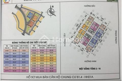 Bán căn hộ chung cư chỉ với 9,5 triệu/m2 tại Hà Đông