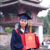 Trần Thương