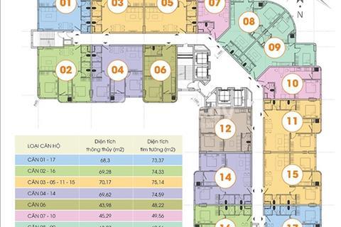 Bán căn hộ khu đô thị Nghĩa Đô, 69m2, cửa Tây nam, ban công Đông bắc, thô, giá 1.950 tỷ