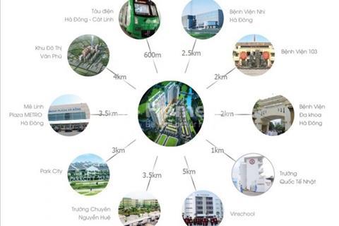 Mua nhà Roman Plaza tặng ngay xe Sh Mode 51 triệu - Chỉ 26 triệu/m, full nội thất cao cấp