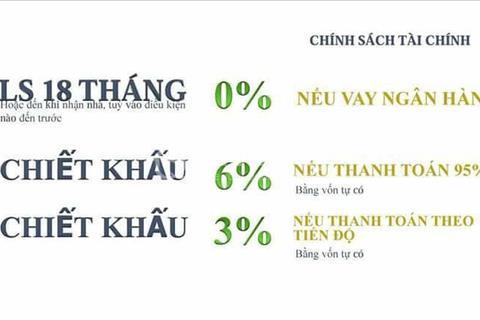 Đầu tư Cocobay Đà Nẵng - Lợi nhuận cam kết 12%/năm - Sinh lời trọn đời