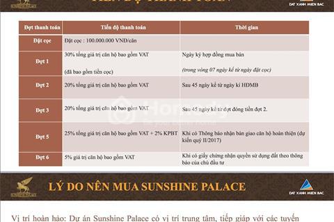 Căn hộ chung cư Sunshine Palace siêu đẹp giá tốt ngay tại Times City