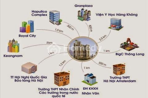 Mở bán đợt cuối chung cư HanDi Resco giá chỉ 31 triệu/m
