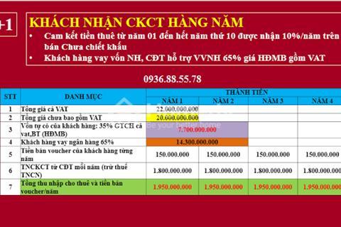 Phân tích tài chính, bảng tính dòng tiền đầu tư biệt thự biển Vinpearl Golfland Nha Trang