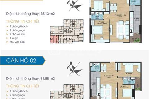 Bán căn hộ 282 Nguyễn Huy Tưởng - Thanh Xuân - giá 2,1 tỷ/căn - 81m2 - về ở luôn
